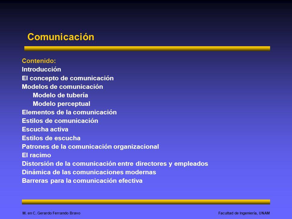 Comunicación Contenido: Introducción El concepto de comunicación