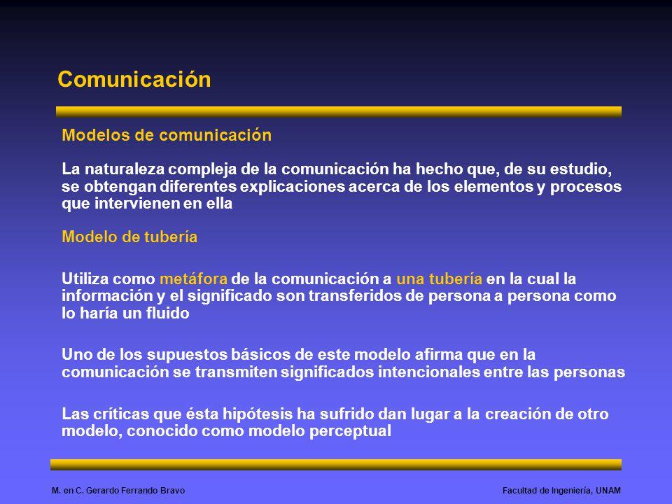 Comunicación Modelos de comunicación