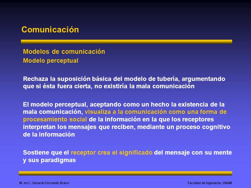 Comunicación Modelos de comunicación Modelo perceptual