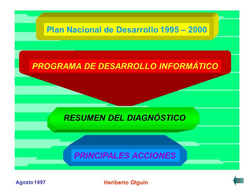 Plan Nacional de Desarrollo 1995 – 2000
