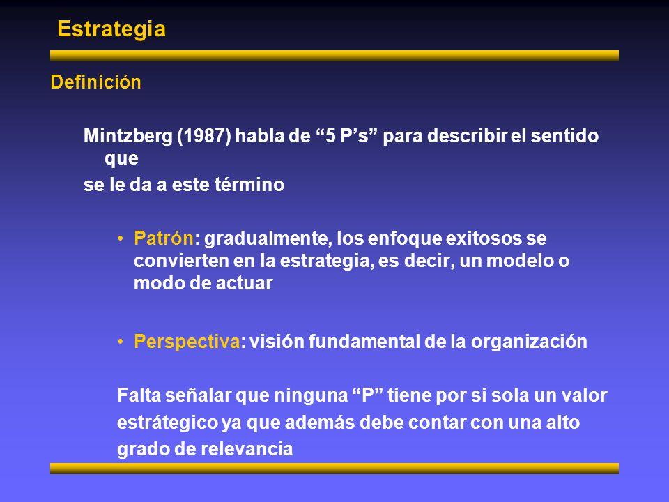 Estrategia Definición
