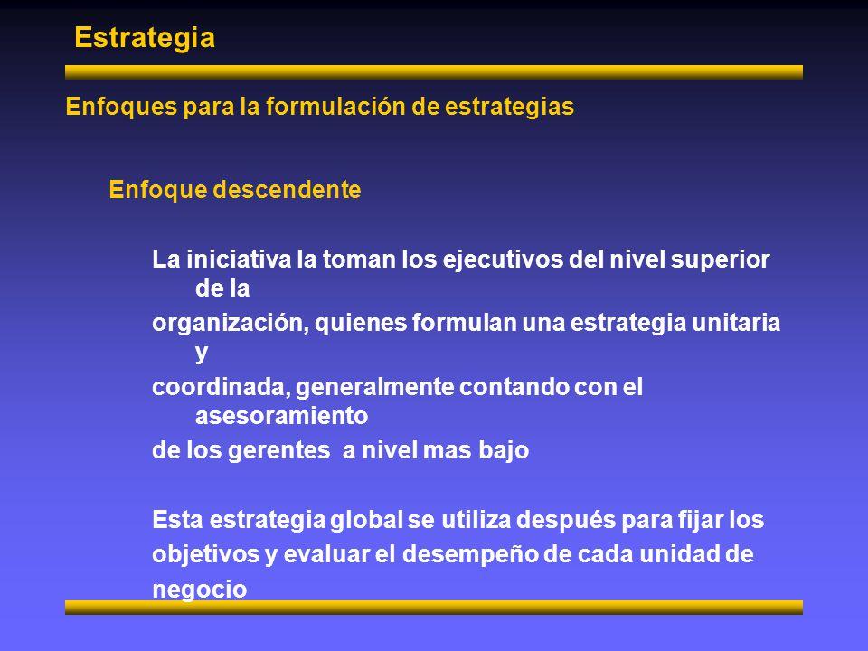 Estrategia Enfoques para la formulación de estrategias