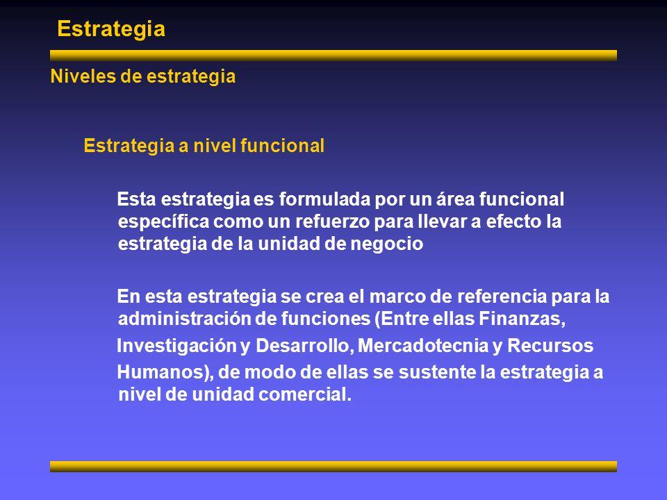 Estrategia Niveles de estrategia Estrategia a nivel funcional