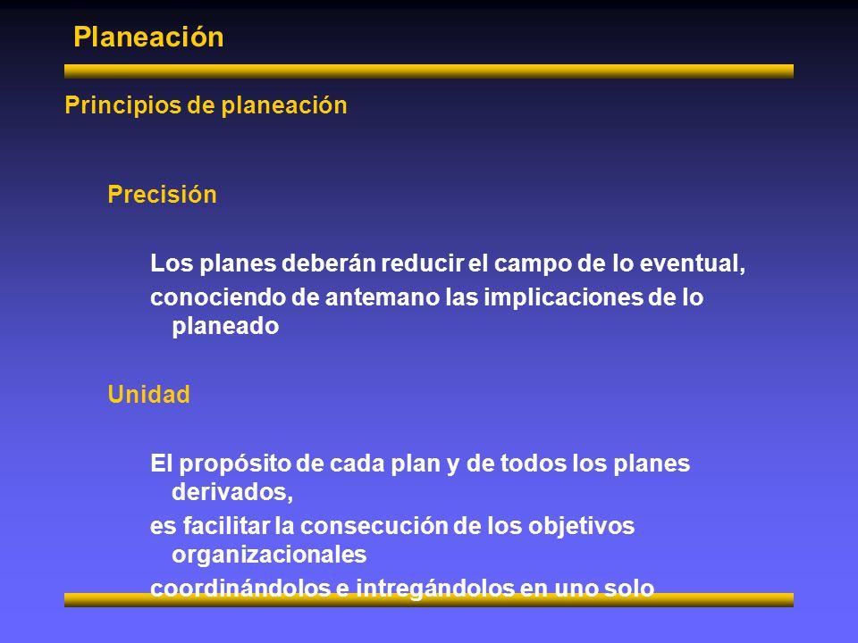 Planeación Principios de planeación Precisión