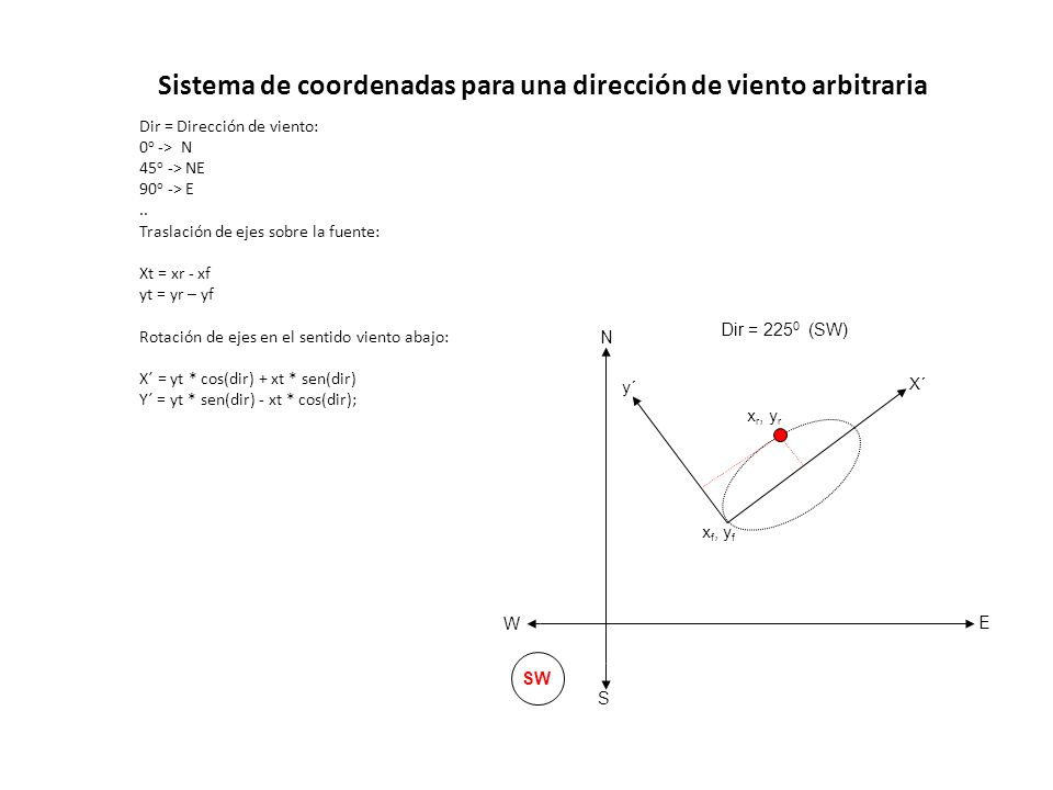 Sistema de coordenadas para una dirección de viento arbitraria