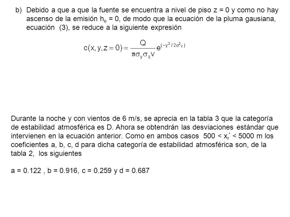 Debido a que a que la fuente se encuentra a nivel de piso z = 0 y como no hay ascenso de la emisión he = 0, de modo que la ecuación de la pluma gausiana, ecuación (3), se reduce a la siguiente expresión