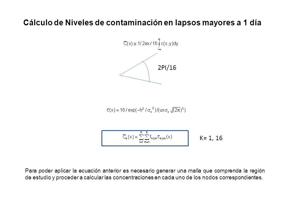 Cálculo de Niveles de contaminación en lapsos mayores a 1 día