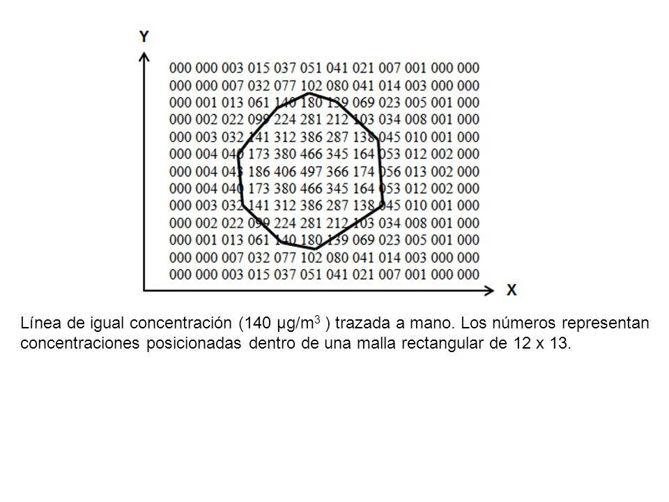Línea de igual concentración (140 µg/m3 ) trazada a mano
