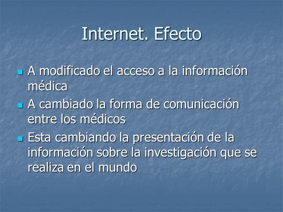 Internet. Efecto A modificado el acceso a la información médica