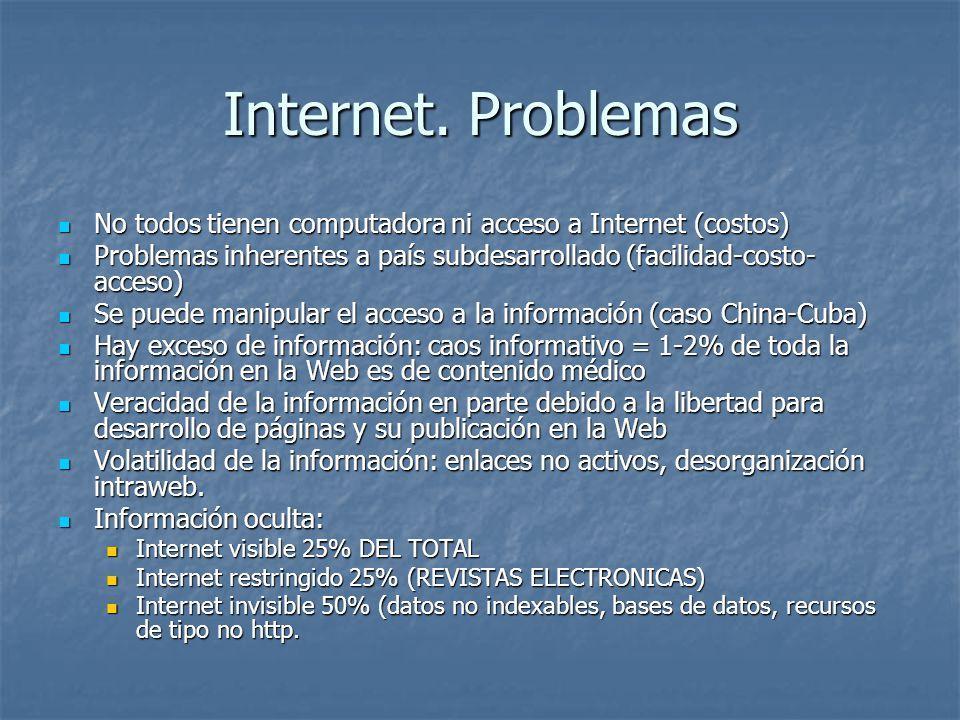 Internet. Problemas No todos tienen computadora ni acceso a Internet (costos) Problemas inherentes a país subdesarrollado (facilidad-costo-acceso)