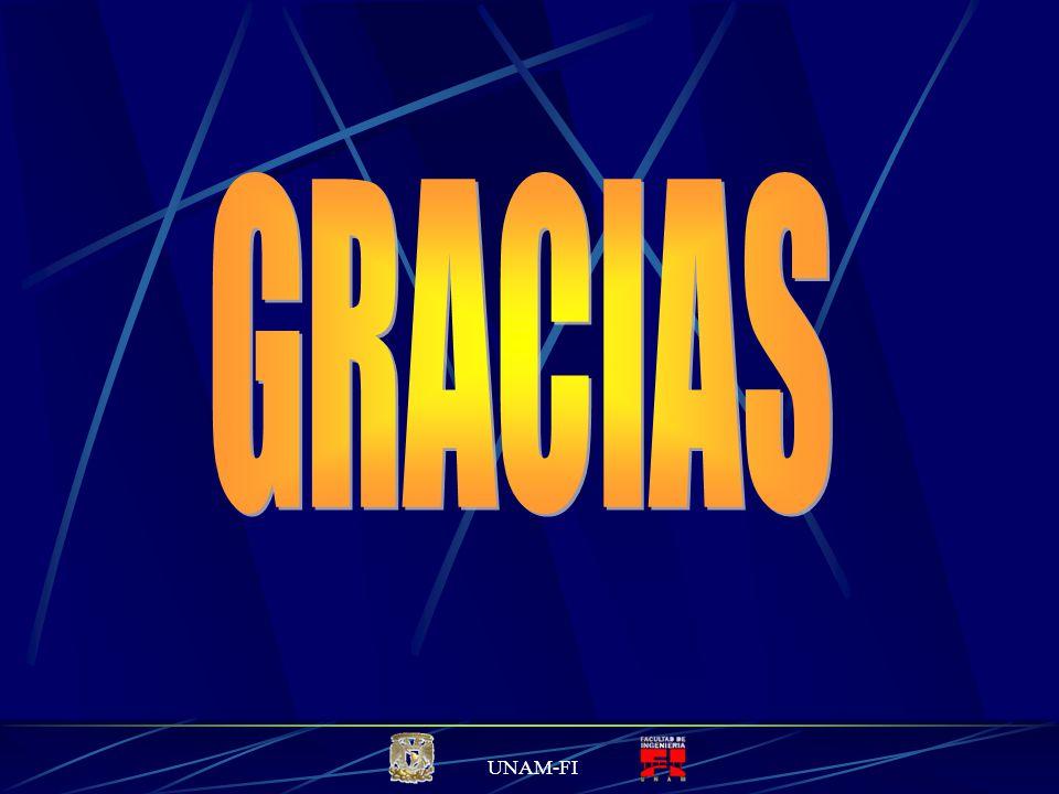 GRACIAS UNAM-FI