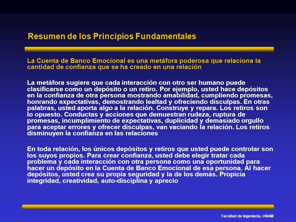 Resumen de los Principios Fundamentales
