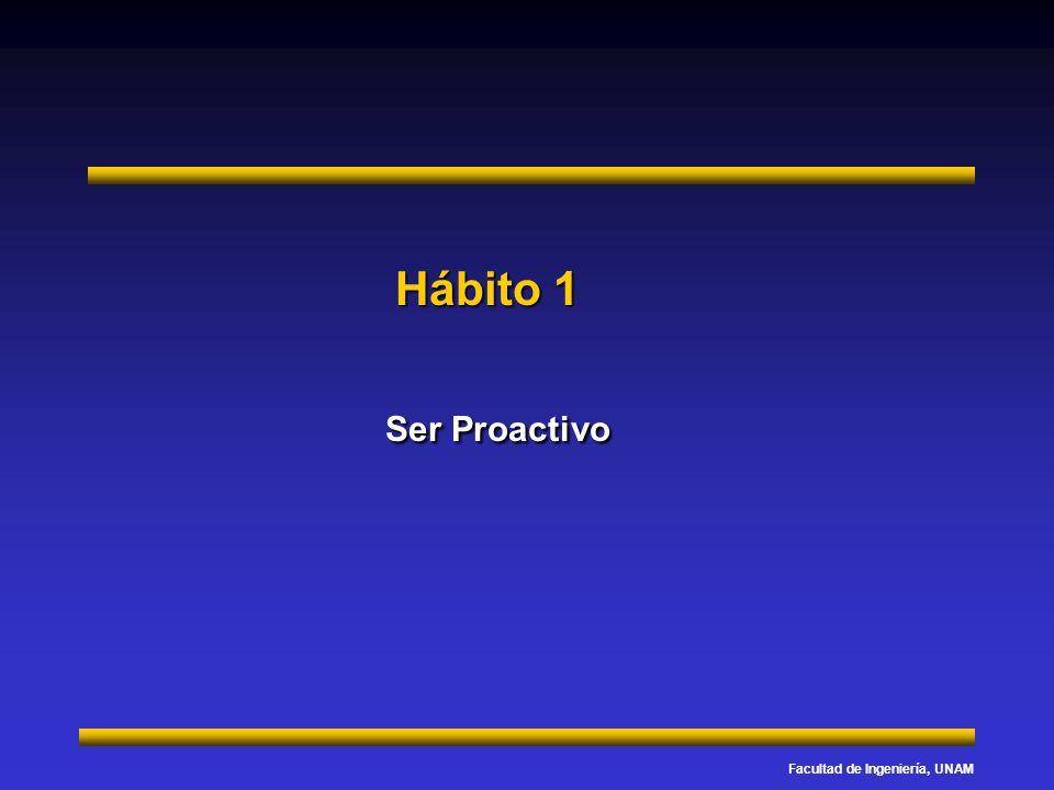 Hábito 1 Ser Proactivo