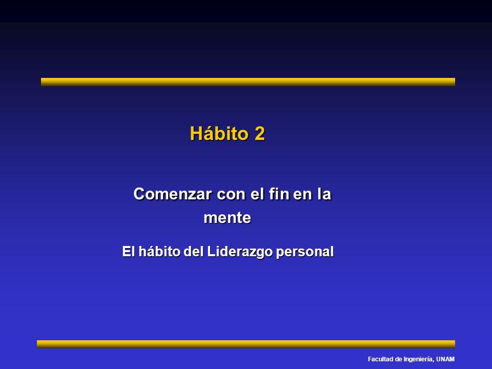 Hábito 2 Comenzar con el fin en la mente El hábito del Liderazgo personal