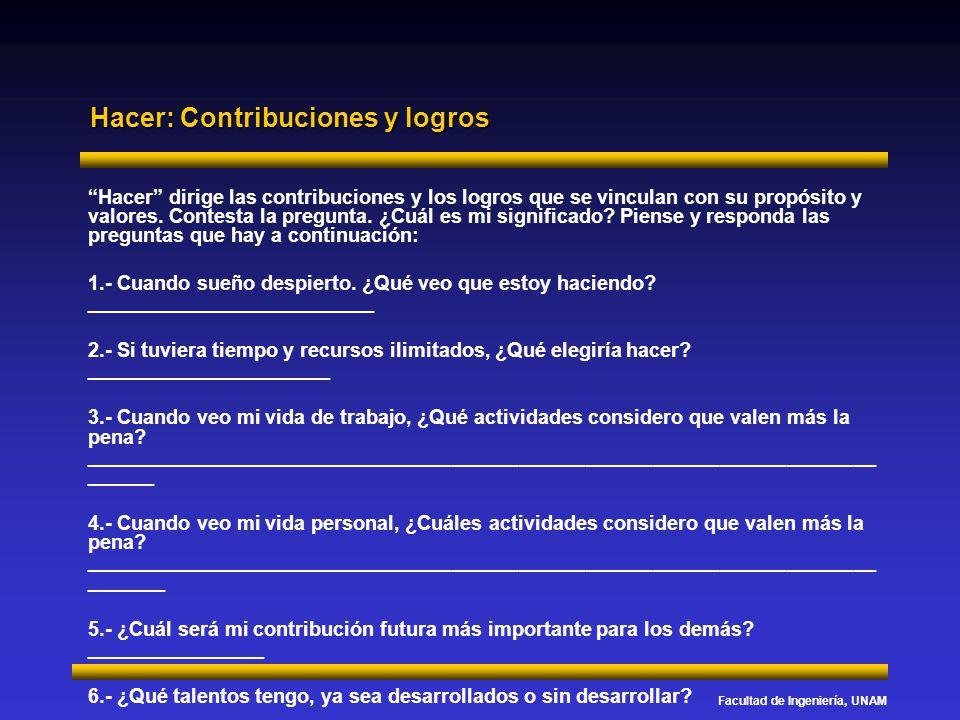 Hacer: Contribuciones y logros