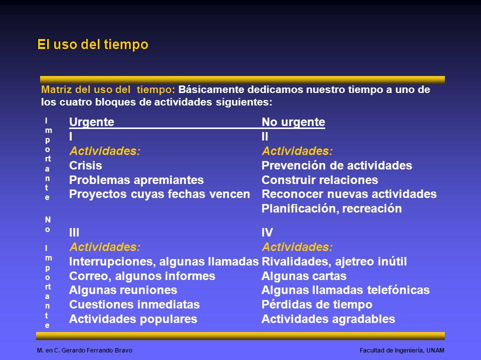 El uso del tiempo Urgente No urgente I II Actividades: Actividades: