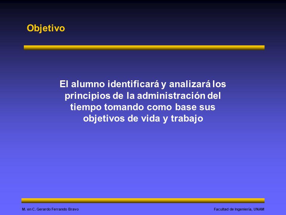 Objetivo El alumno identificará y analizará los principios de la administración del tiempo tomando como base sus objetivos de vida y trabajo.