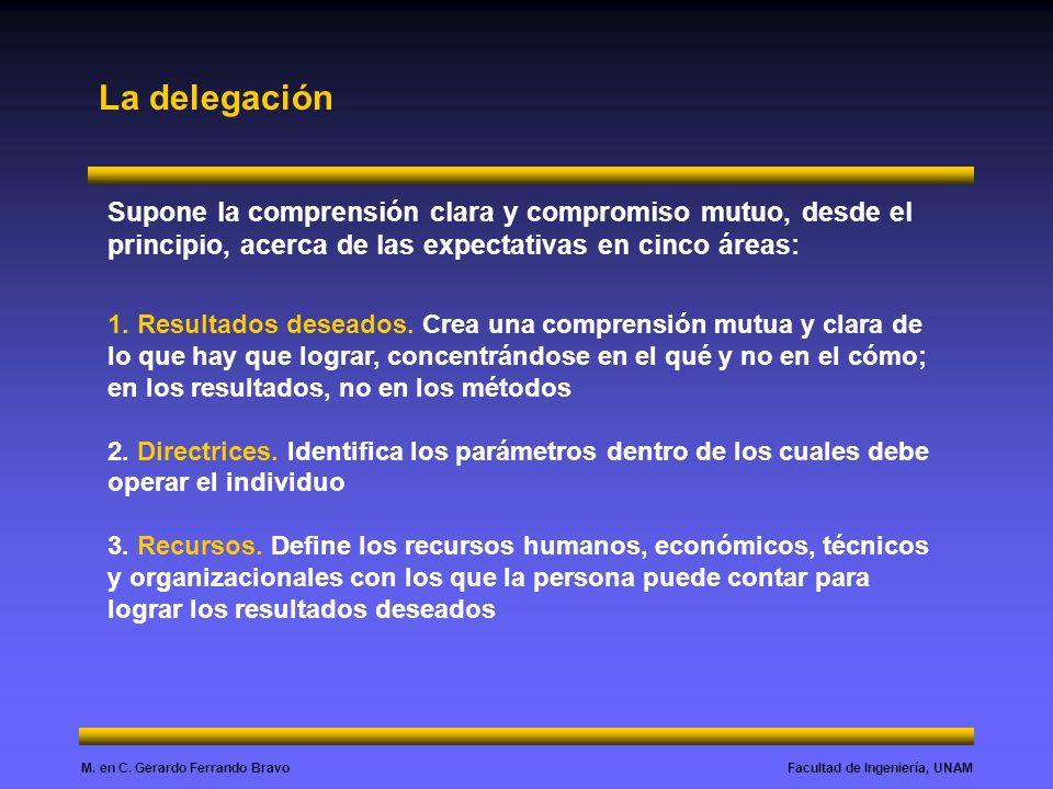 La delegación Supone la comprensión clara y compromiso mutuo, desde el principio, acerca de las expectativas en cinco áreas: