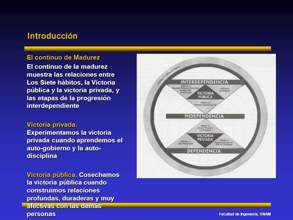 Introducción El continuo de Madurez