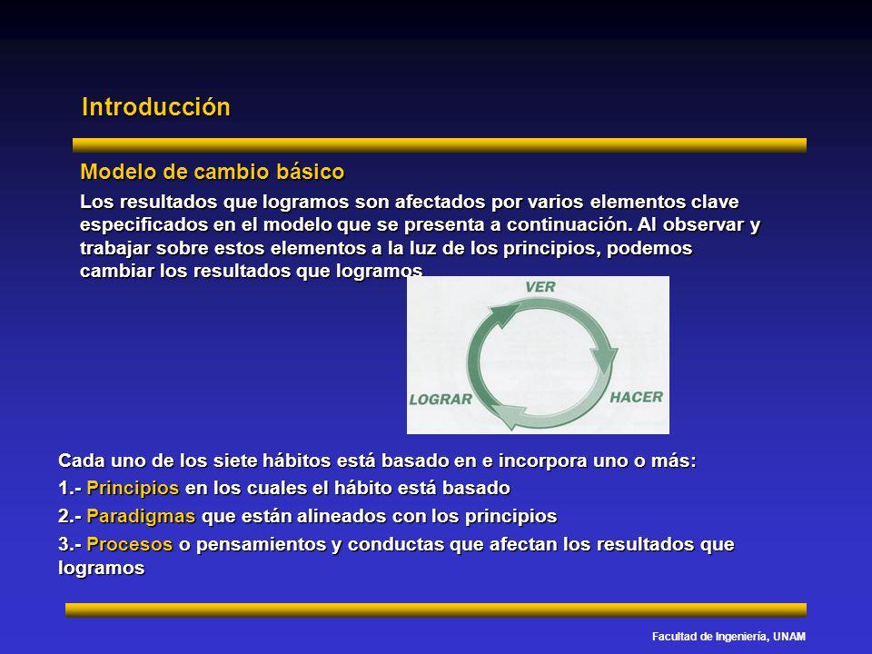 Introducción Modelo de cambio básico
