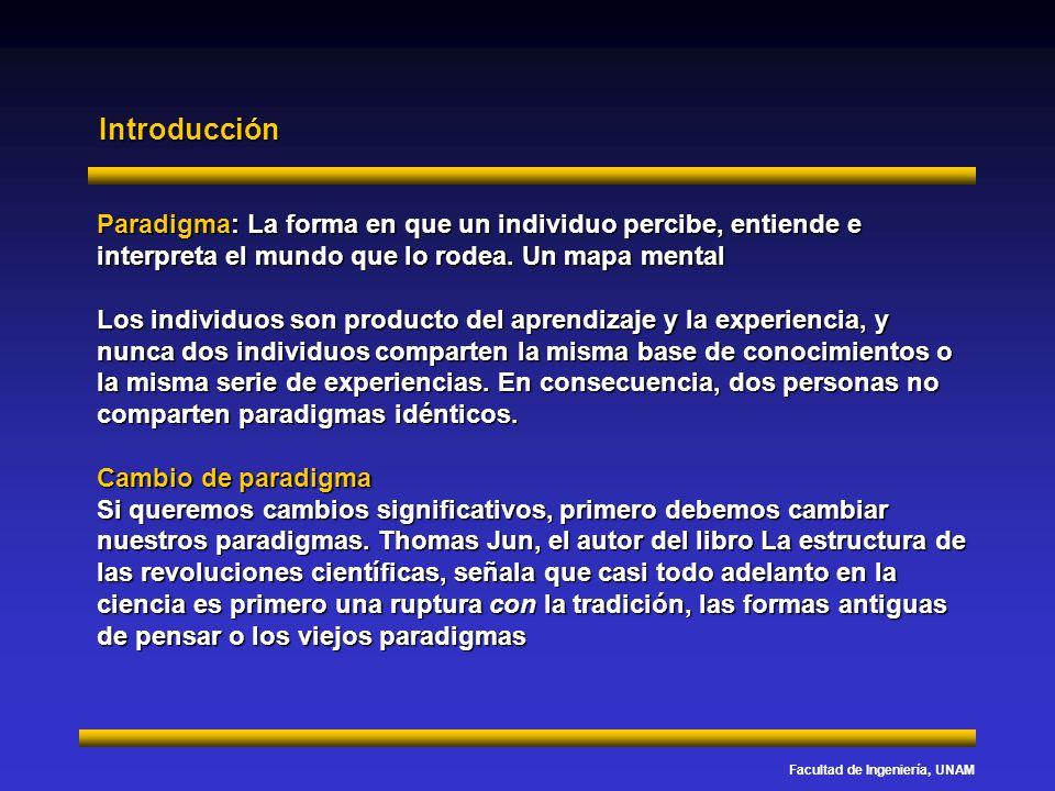 Introducción Paradigma: La forma en que un individuo percibe, entiende e interpreta el mundo que lo rodea. Un mapa mental.