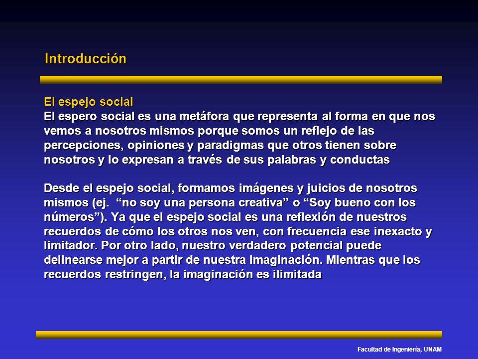 Introducción El espejo social