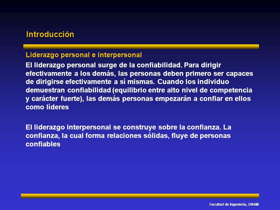 Introducción Liderazgo personal e interpersonal