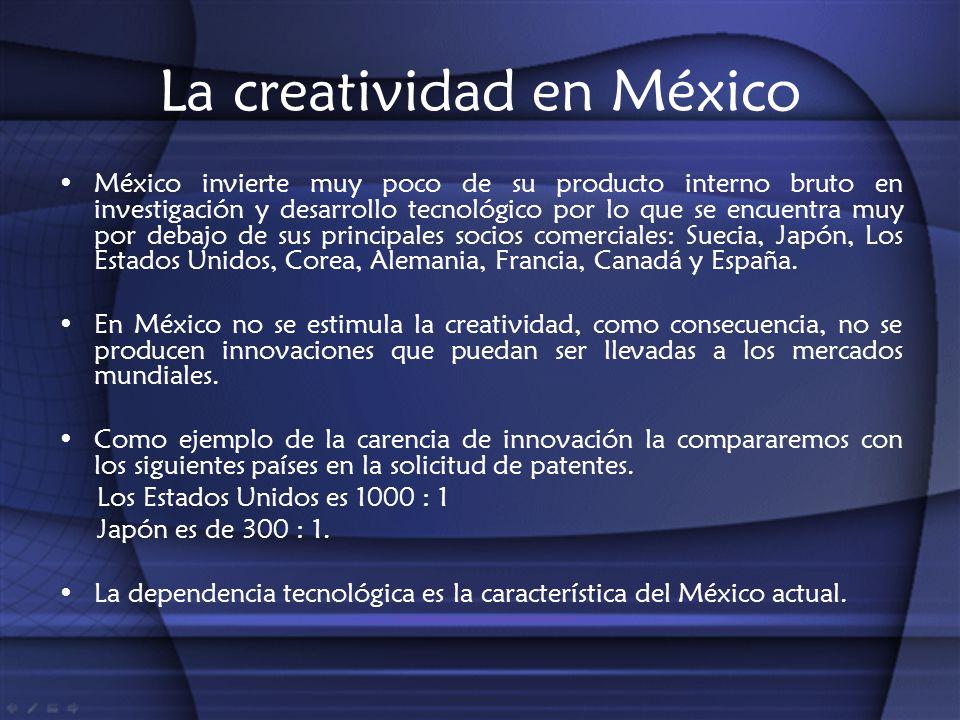 La creatividad en México