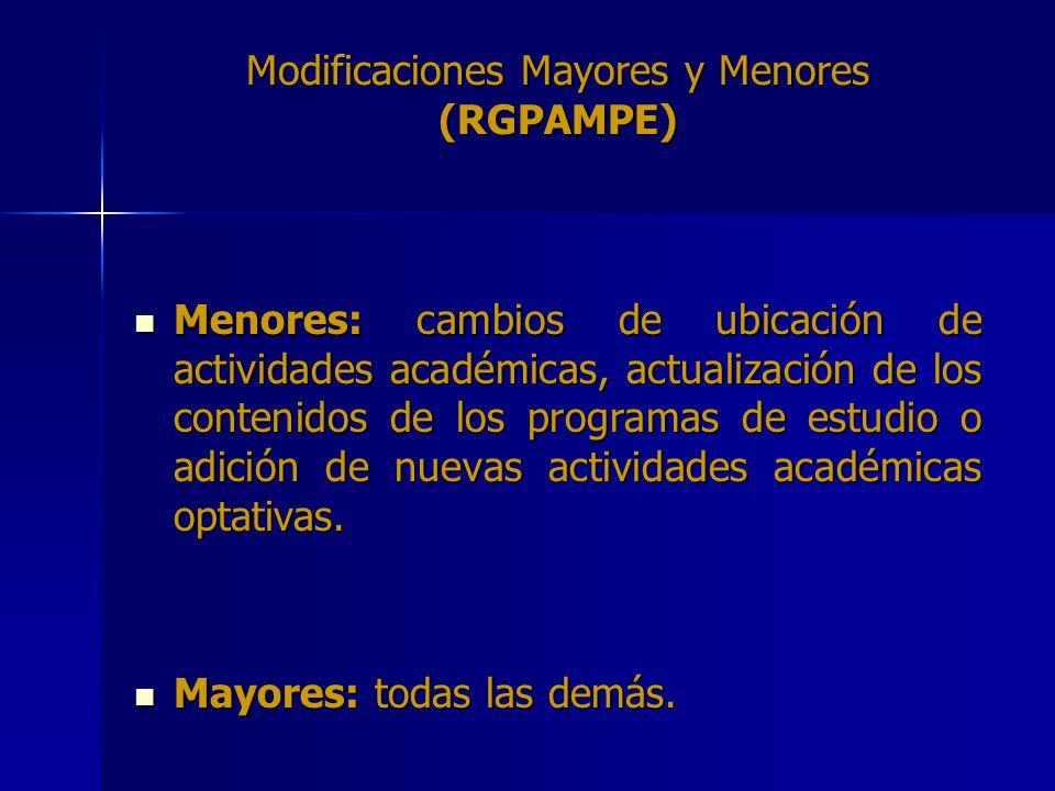 Modificaciones Mayores y Menores (RGPAMPE)