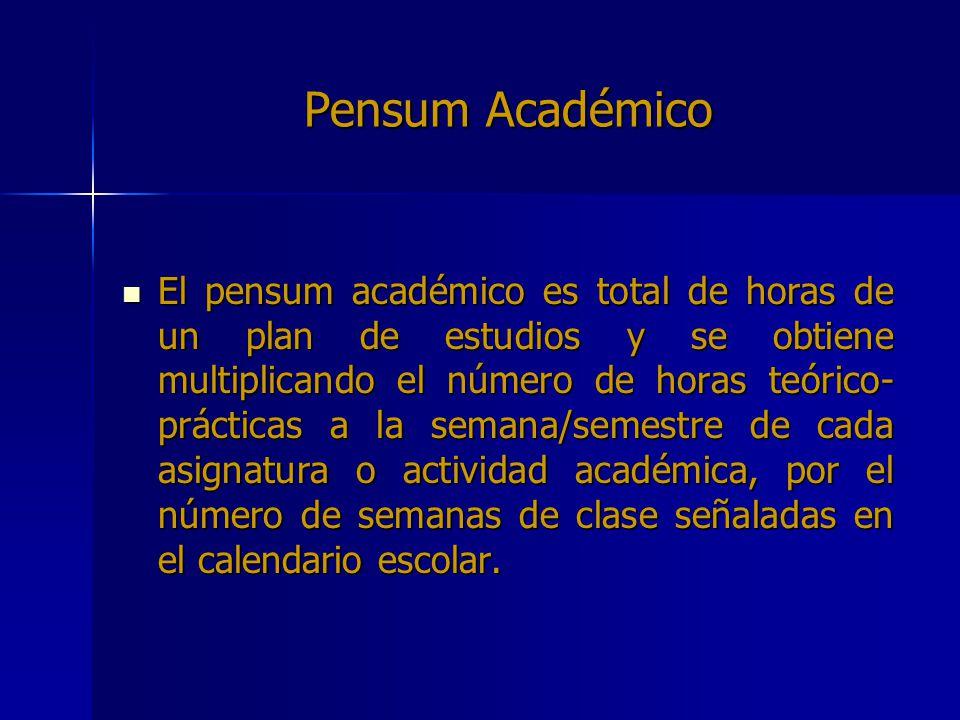 Pensum Académico