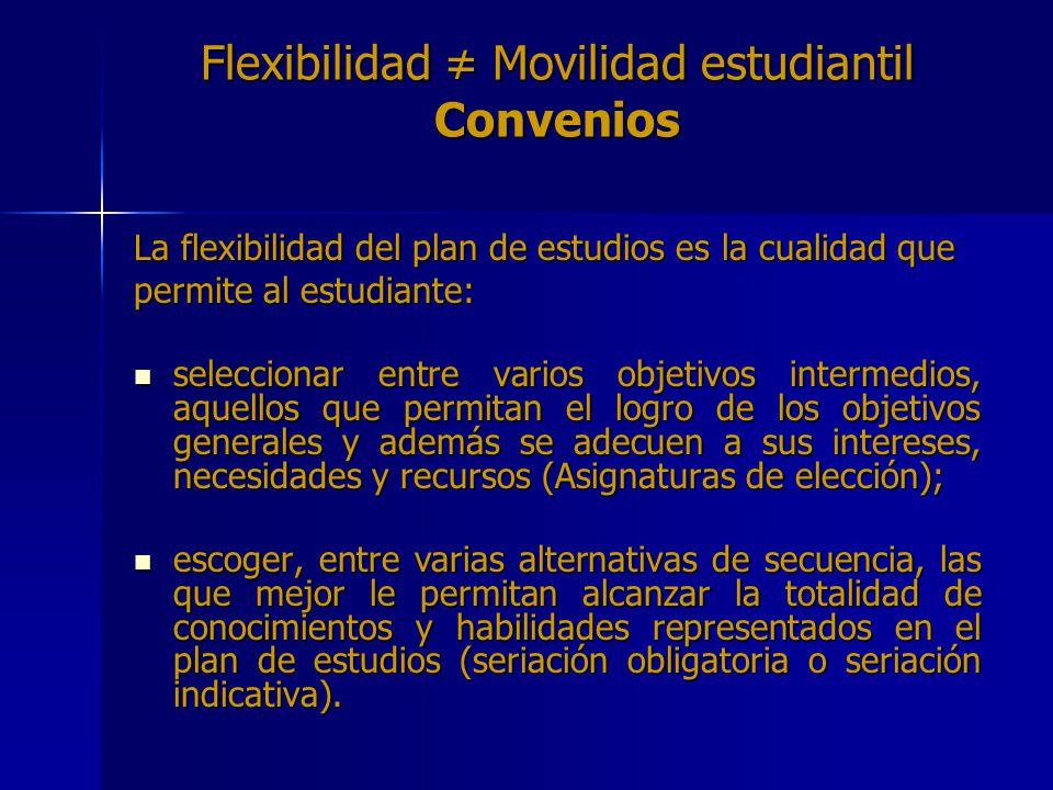 Flexibilidad ≠ Movilidad estudiantil Convenios