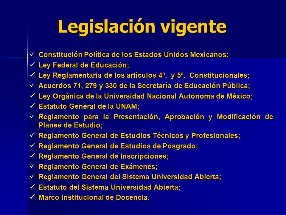 Legislación vigente Constitución Política de los Estados Unidos Mexicanos; Ley Federal de Educación;