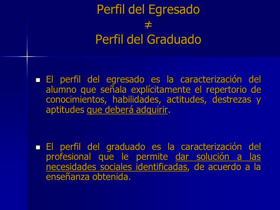 Perfil del Egresado ≠ Perfil del Graduado