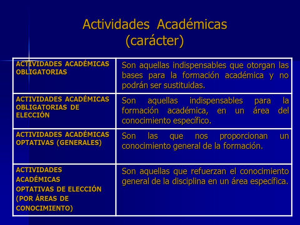 Actividades Académicas (carácter)