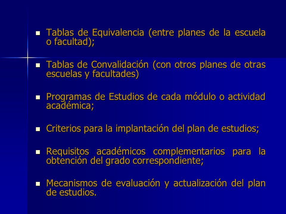 Tablas de Equivalencia (entre planes de la escuela o facultad);