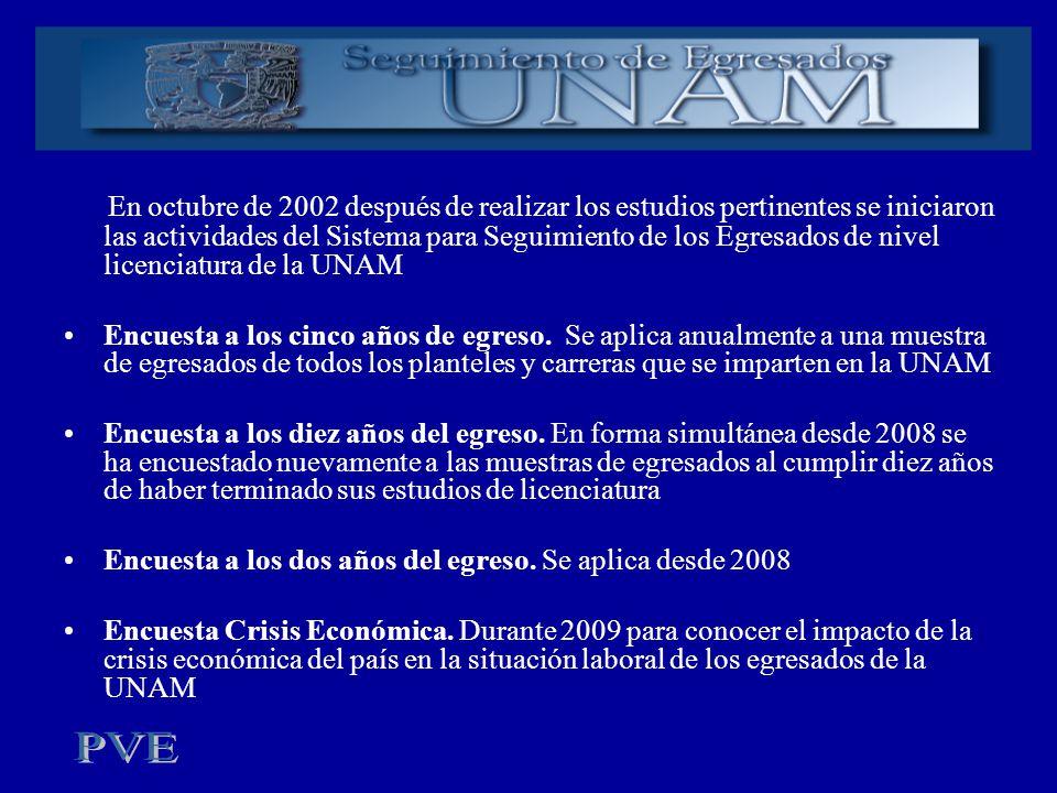 En octubre de 2002 después de realizar los estudios pertinentes se iniciaron las actividades del Sistema para Seguimiento de los Egresados de nivel licenciatura de la UNAM
