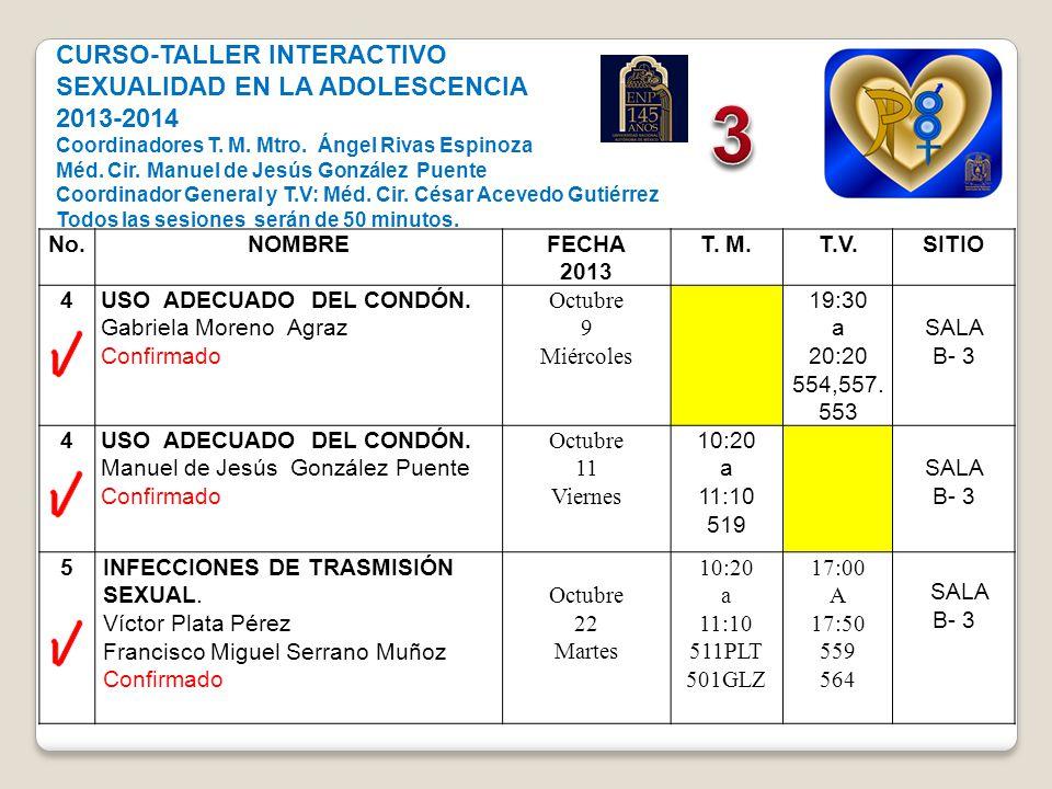 3 CURSO-TALLER INTERACTIVO SEXUALIDAD EN LA ADOLESCENCIA 2013-2014 No.