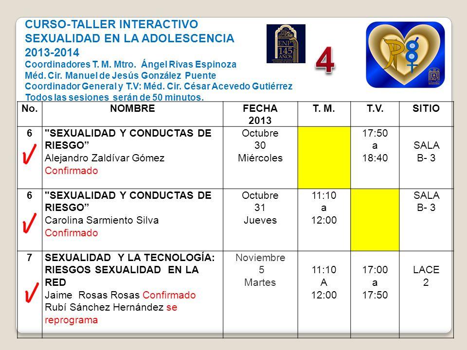 4 CURSO-TALLER INTERACTIVO SEXUALIDAD EN LA ADOLESCENCIA 2013-2014 No.