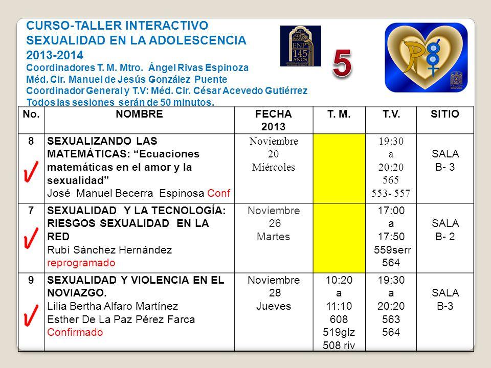 5 CURSO-TALLER INTERACTIVO SEXUALIDAD EN LA ADOLESCENCIA 2013-2014 No.