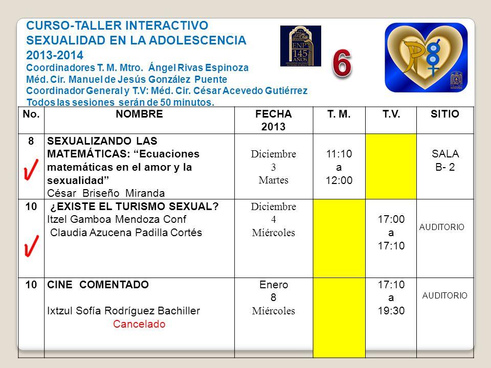 6 CURSO-TALLER INTERACTIVO SEXUALIDAD EN LA ADOLESCENCIA 2013-2014 No.