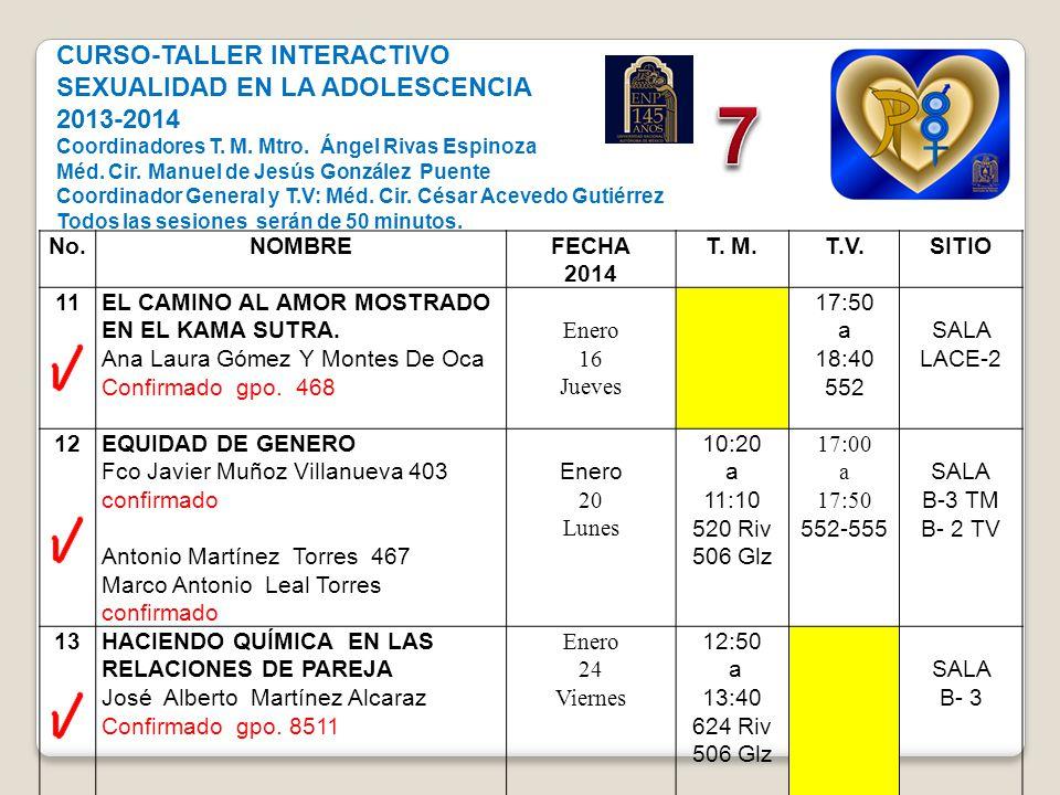 7 CURSO-TALLER INTERACTIVO SEXUALIDAD EN LA ADOLESCENCIA 2013-2014 No.