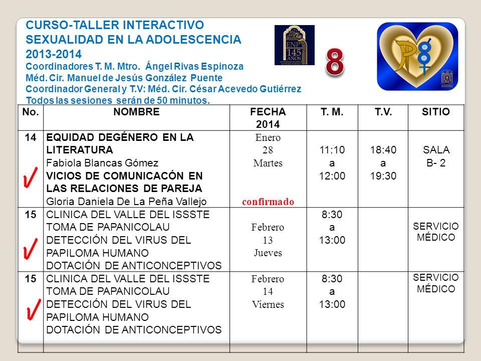 8 CURSO-TALLER INTERACTIVO SEXUALIDAD EN LA ADOLESCENCIA 2013-2014 No.