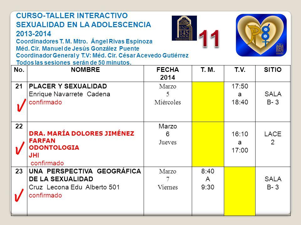 11 CURSO-TALLER INTERACTIVO SEXUALIDAD EN LA ADOLESCENCIA 2013-2014
