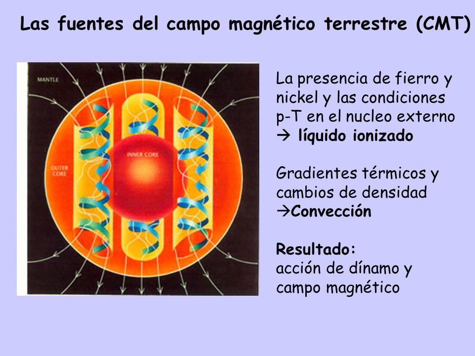 Las fuentes del campo magnético terrestre (CMT)