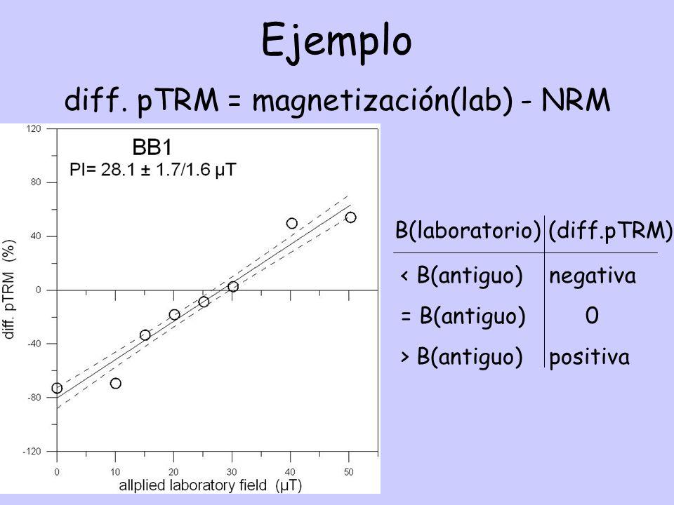 diff. pTRM = magnetización(lab) - NRM