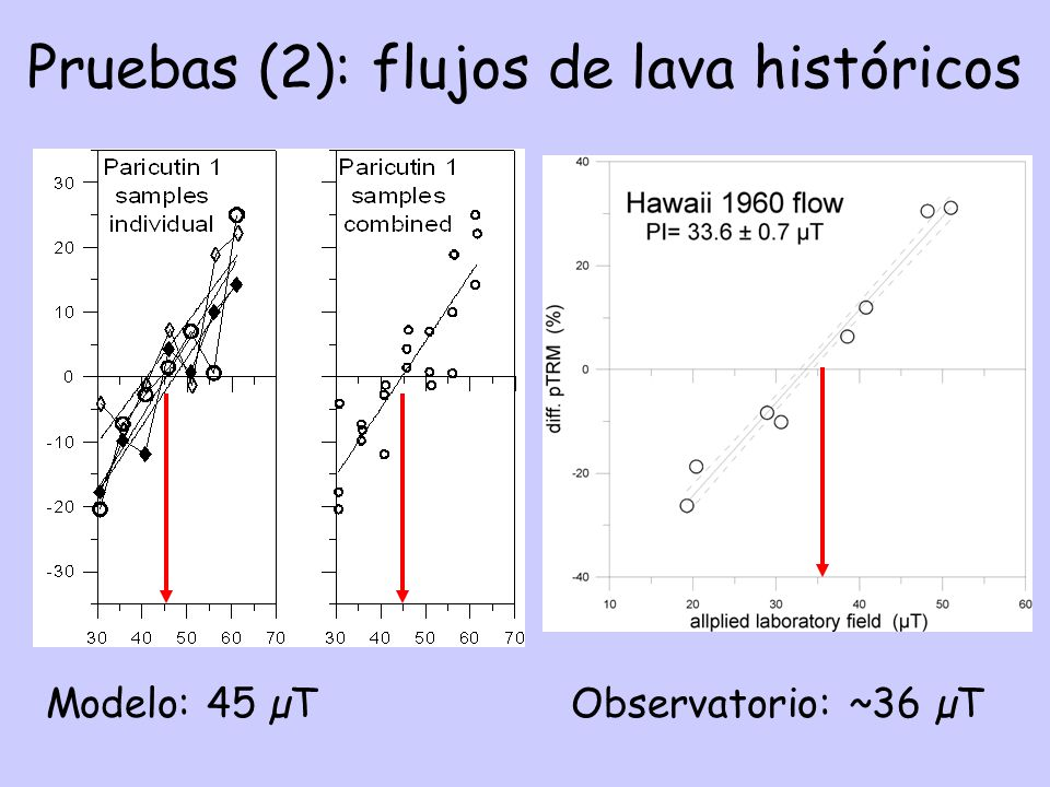 Pruebas (2): flujos de lava históricos