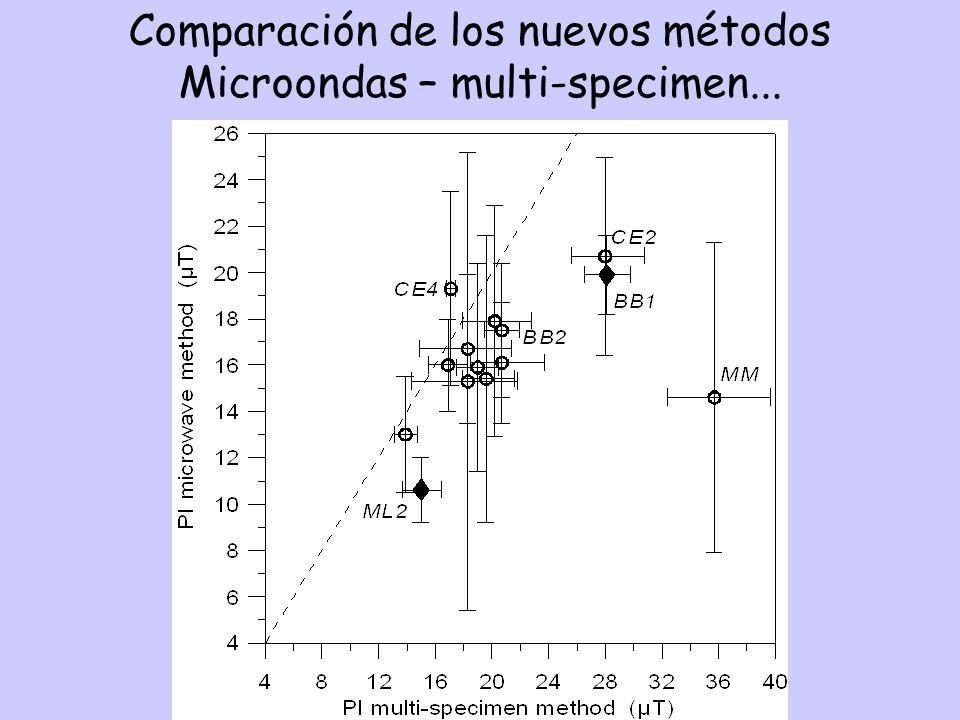 Comparación de los nuevos métodos Microondas – multi-specimen...