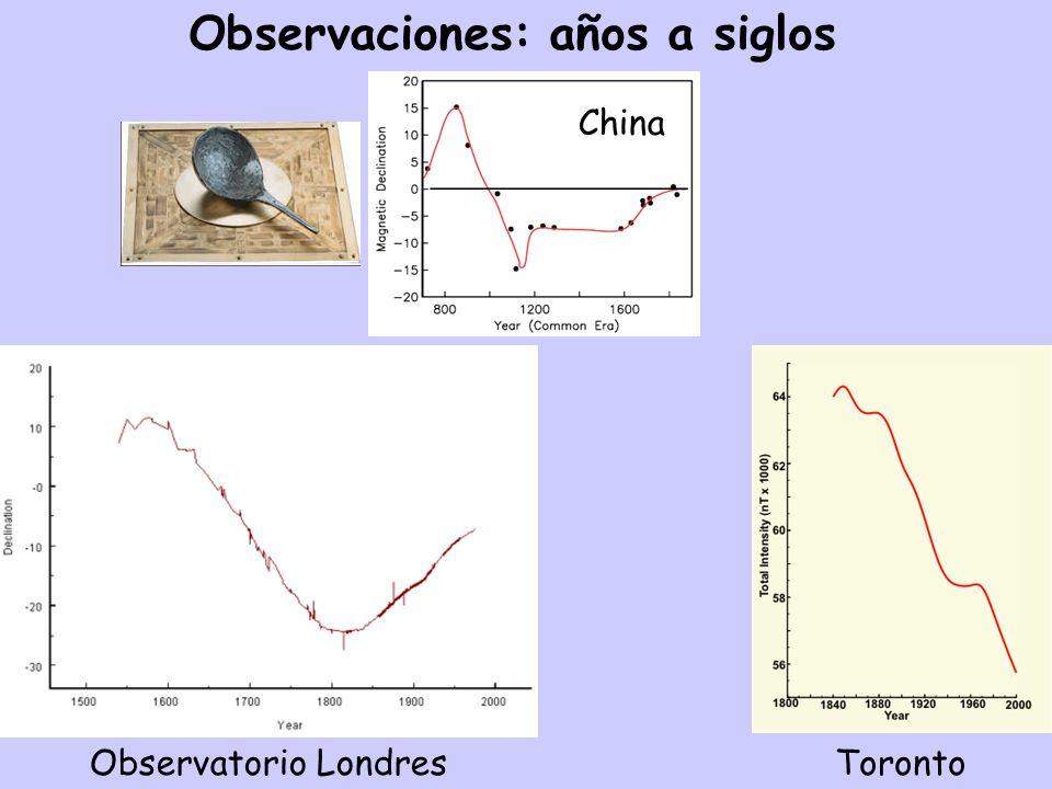 Observaciones: años a siglos