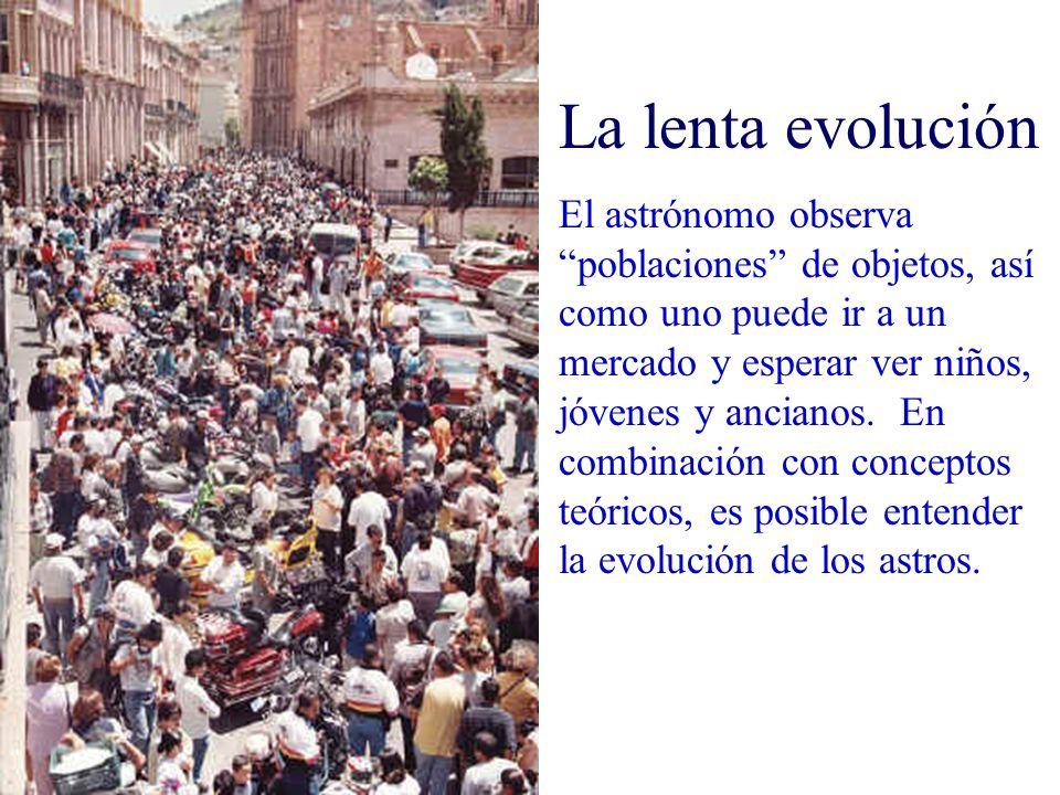 La lenta evolución