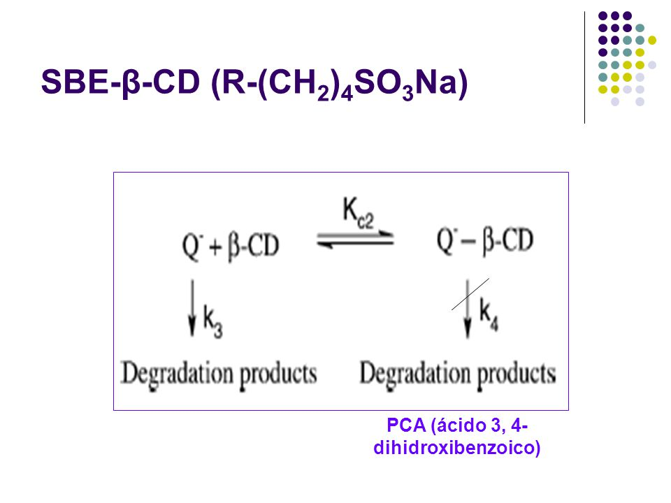 SBE-β-CD (R-(CH2)4SO3Na)